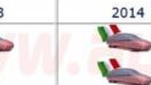 Leaked Alfa Romeo product roadmap shows 9 new models by 2016