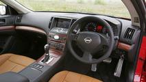 New Nissan Skyline Coupe