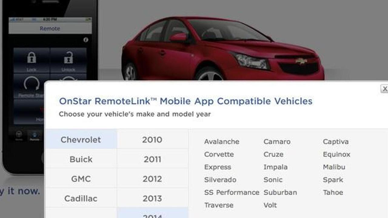 OnStar Chevrolet SS leak 25.4.2012