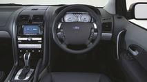 Ford Territory Turbo
