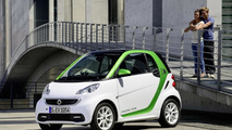Smart ForTwo Electric Drive starts from 12,275 GBP