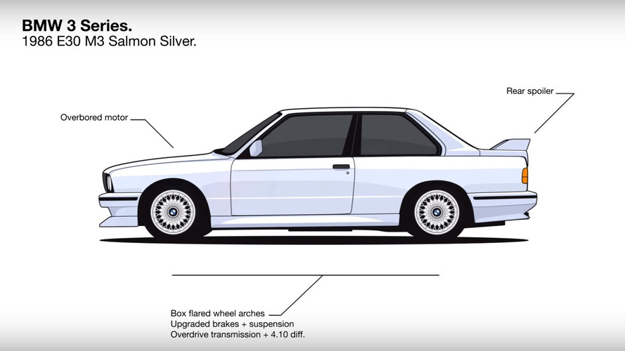 BMW 3 Series evolution chronicled in morphing animation