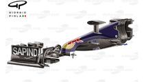 Giorgio Piola's Australian Grand Prix tech wrap-up