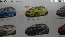 2014 Honda Fit / Jazz leaks out again