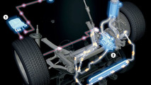 BMW Active Steering system