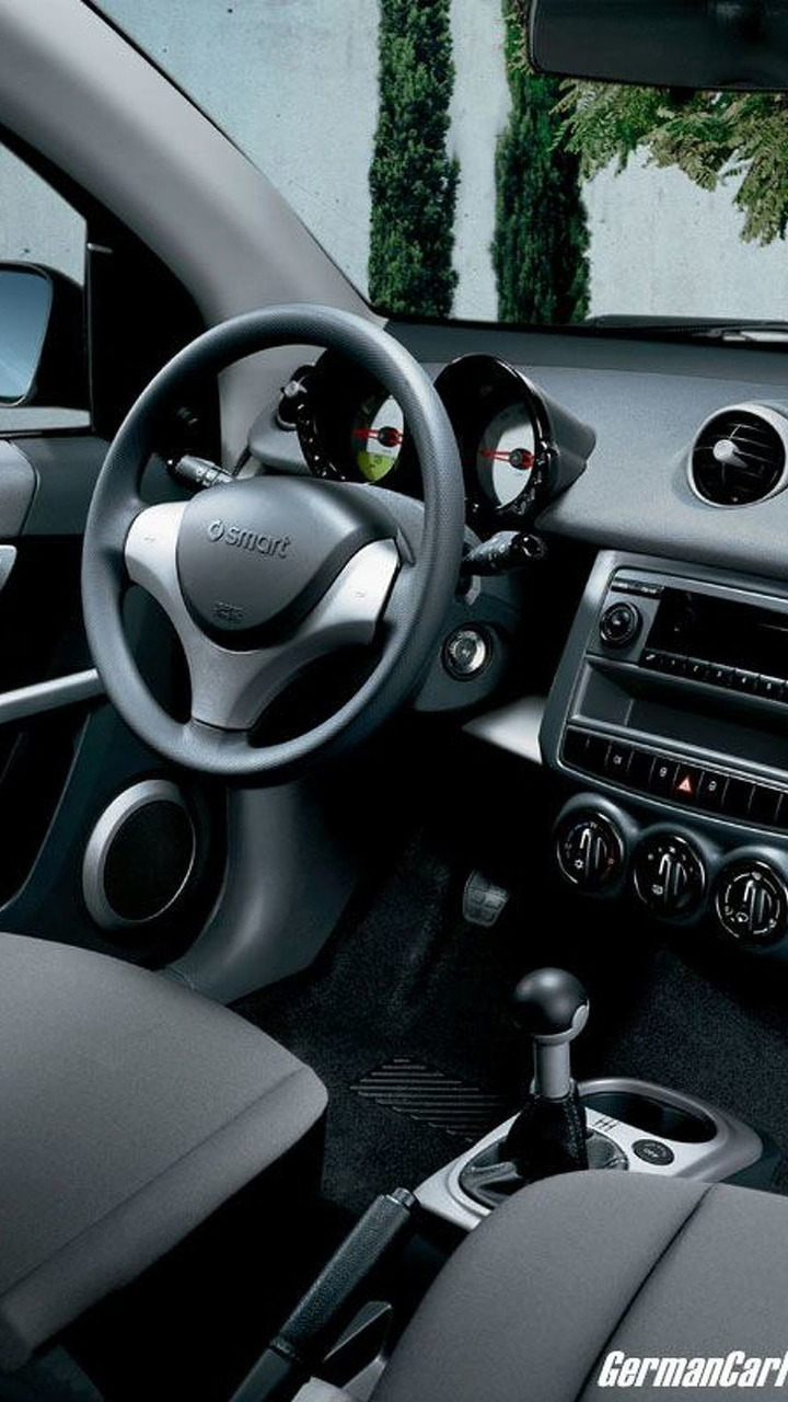 smart forfour cdi blackbasic