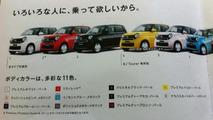 Honda N-One leaked brochure