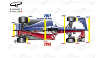 How different will F1 cars be in 2017?