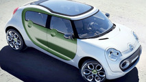 Citroën Confirms Feasibility Study into C-Cactus Concept-based Vehicle