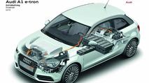 Audi A1 e-tron details released [video]