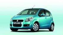Suzuki Splash Pricing for UK
