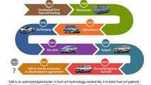 GM & Honda team up for next-generation fuel cell development