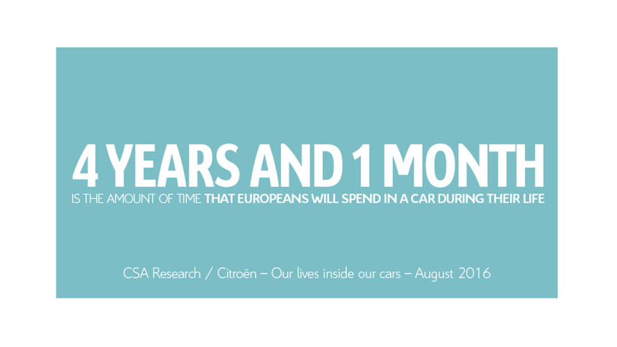 "Citroen survey ""Our lives in cars"" reveals some interesting facts"