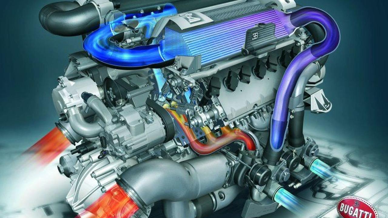 Bugatti Veyron 16.4 Powerplant