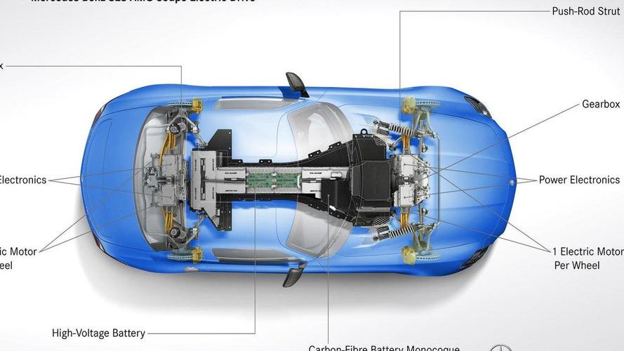 Chris Harris tests Mercedes-Benz SLS AMG Electric Drive [video]