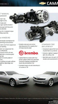 Leaked Brochure Reveals Everything You Need To Know About 2010 Chevy Camaro