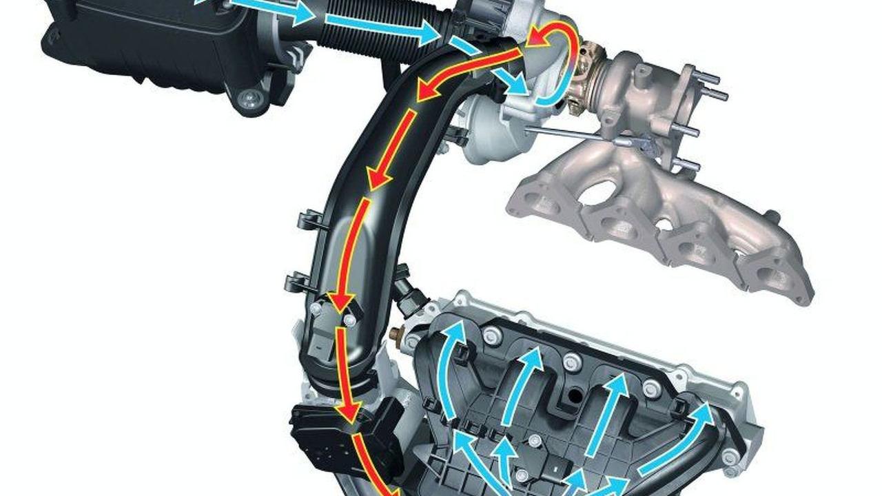 VW New 90kW 1.4 liter TSI engine