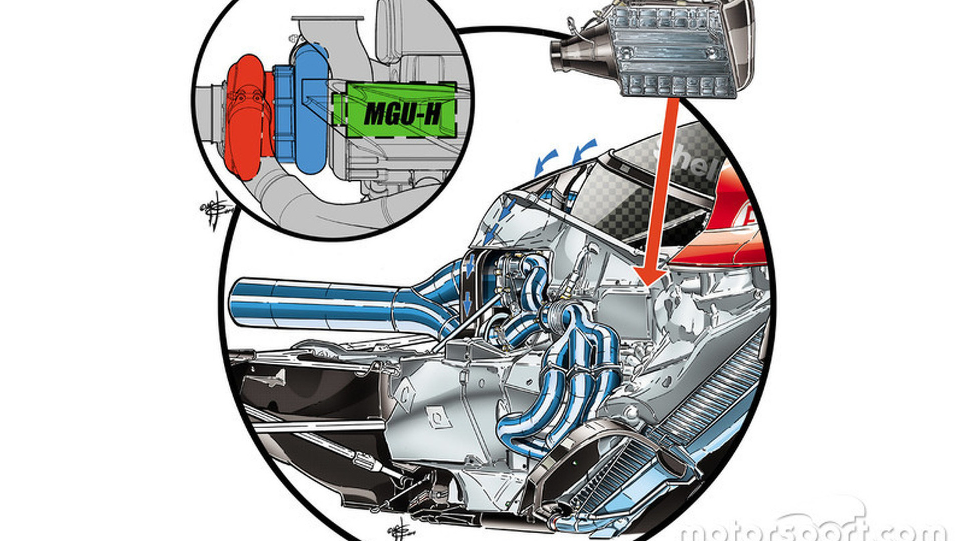 Technical analysis: Combustion secret to Ferrari 2016 hopes