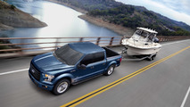 Ford, lead by Mustang, dominates Canada's most-searched vehicles