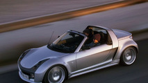 smart roadster and coupe BRABUS - In Detail