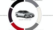 Mazdaspeed6 colourscheme