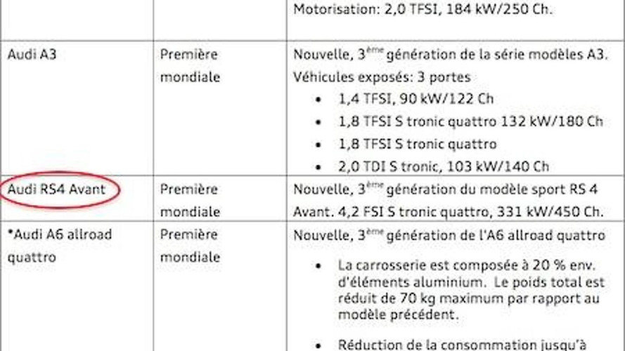 Leaked doc allegedly confirms Audi RS4 Avant and TT-RS Plus for Geneva