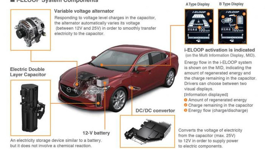 Mazda6 grabs five stars from Euro NCAP [videos]