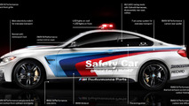 BMW M4 MotoGP Safety Car gets detailed