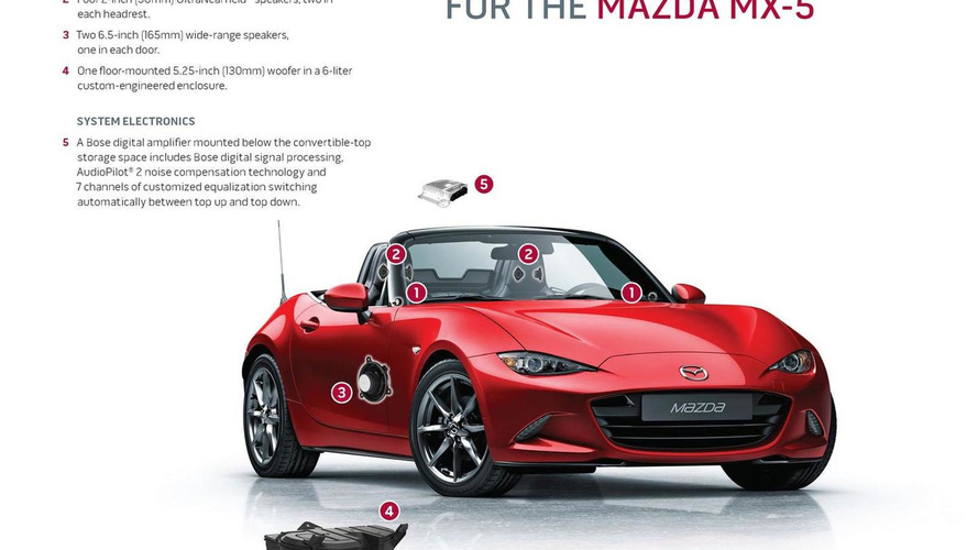 Mazda highlights the Bose audio system in the 2016 MX-5
