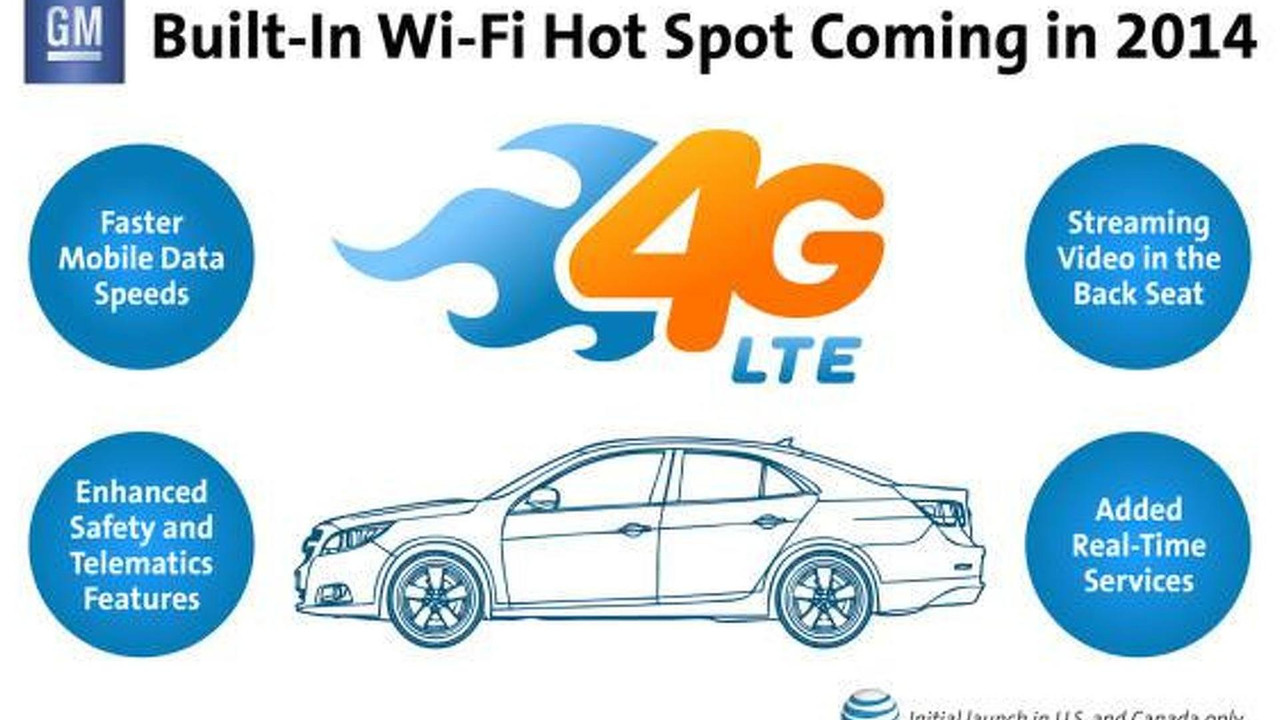General Motors 4G LTE support