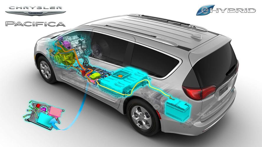 Marchionne: via il diesel dall'Europa, 9 mld per elettrificare la gamma