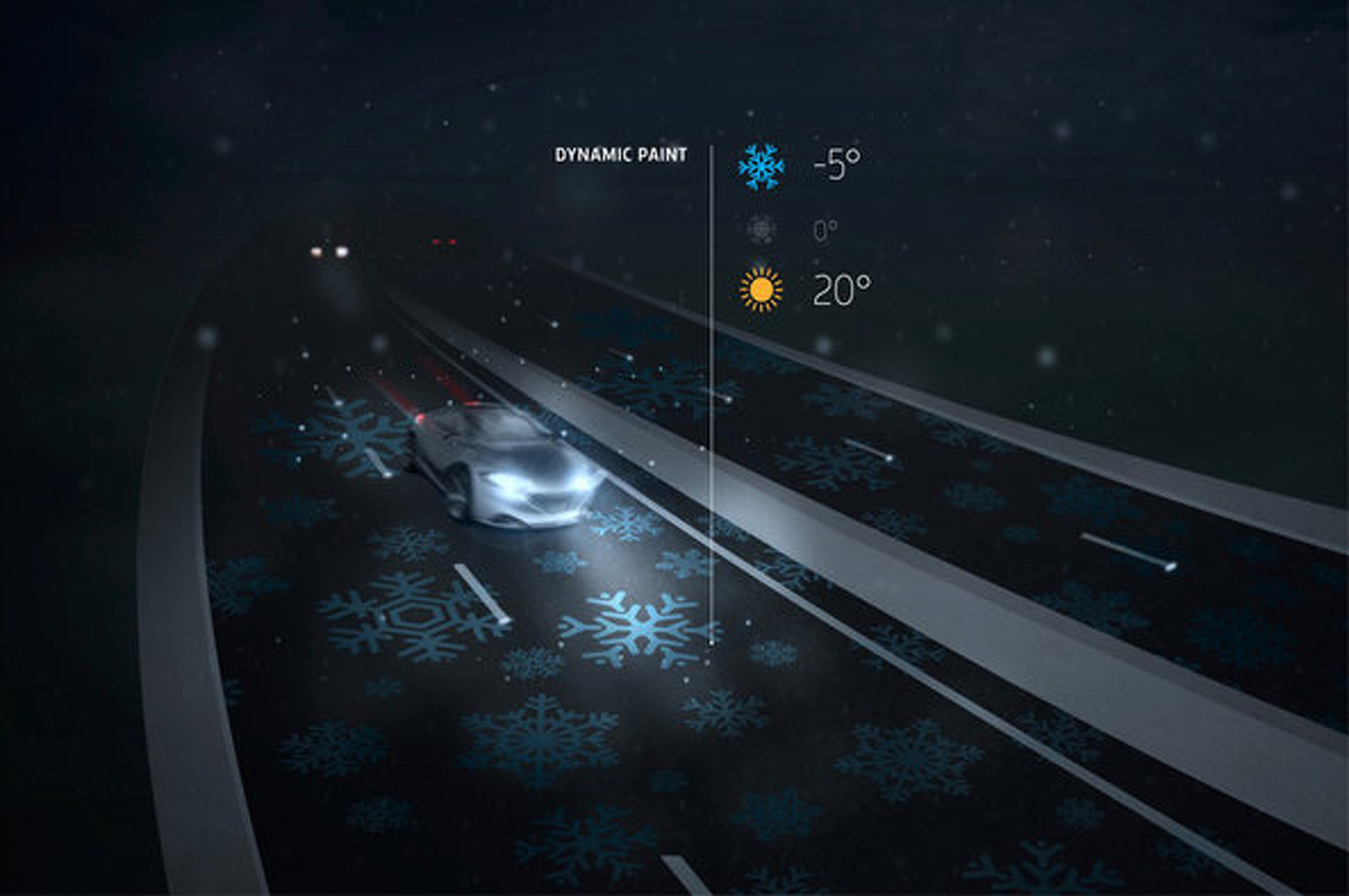 "Dutch Government Initiating ""Smart Highways"" by 2013; Welcome to the Future"