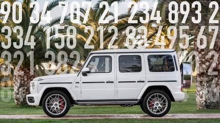 Íme, az elmúlt hét legfontosabb autós számai