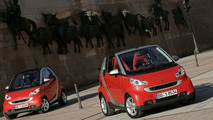 New Smart Fortwo