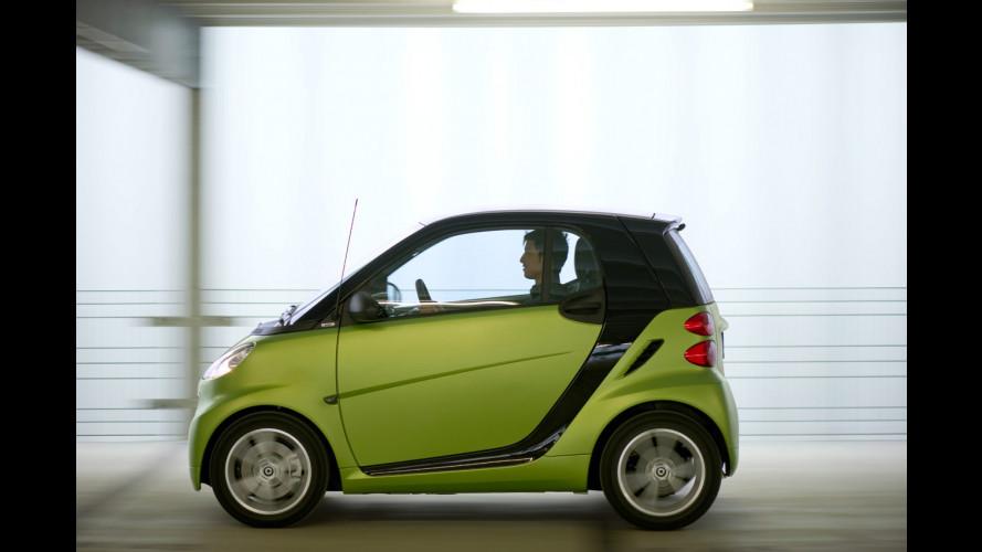 La Fiat 500 sottrae clienti alla smart