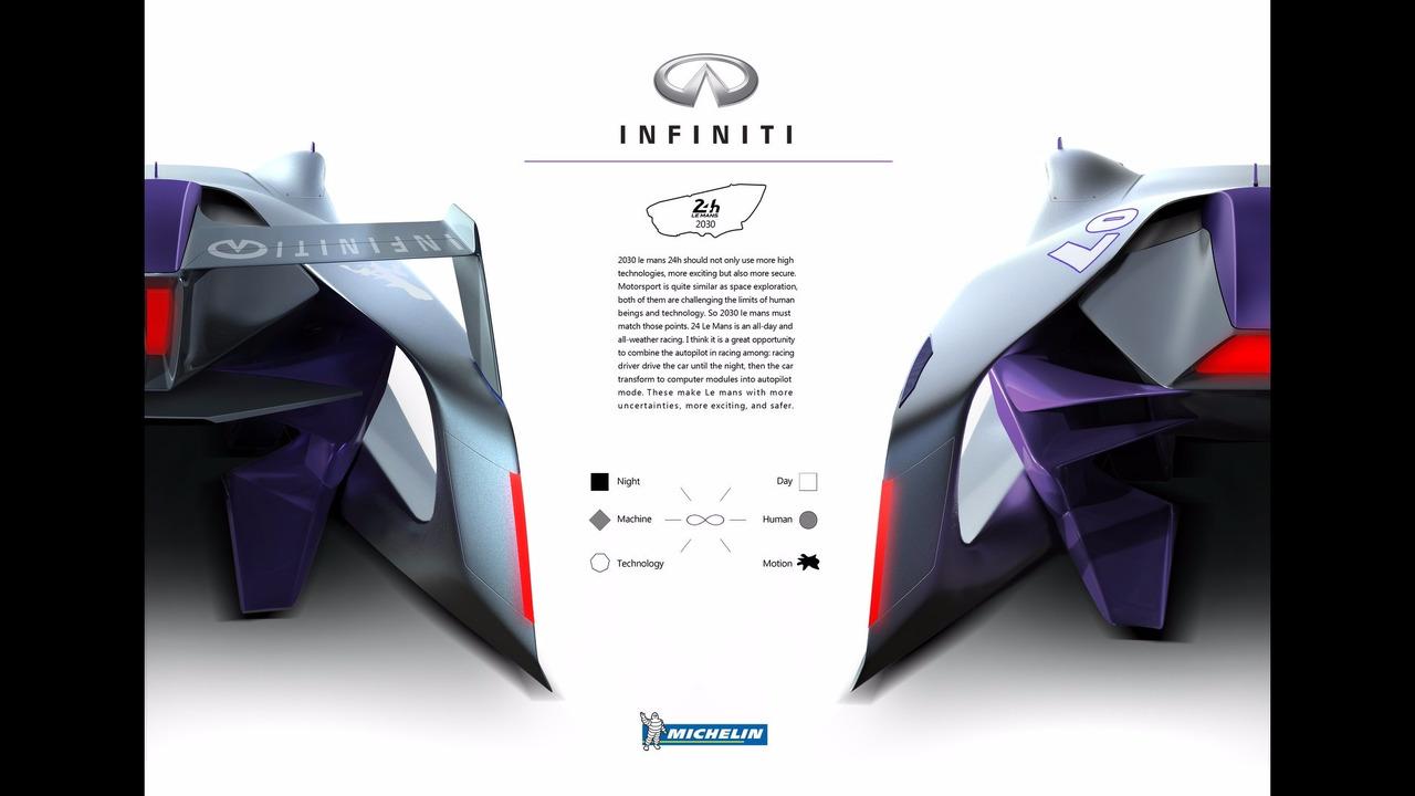 Le Mans 2030 race cars
