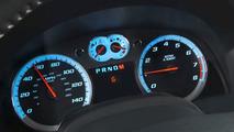 2008 Chevrolet Equinox Sport