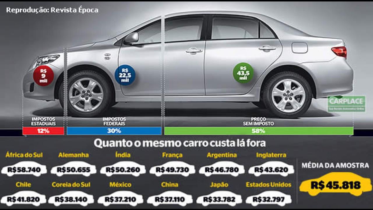 Porque os carros são tão caros no Brasil? Joel Leite explica... ou pelo menos tenta