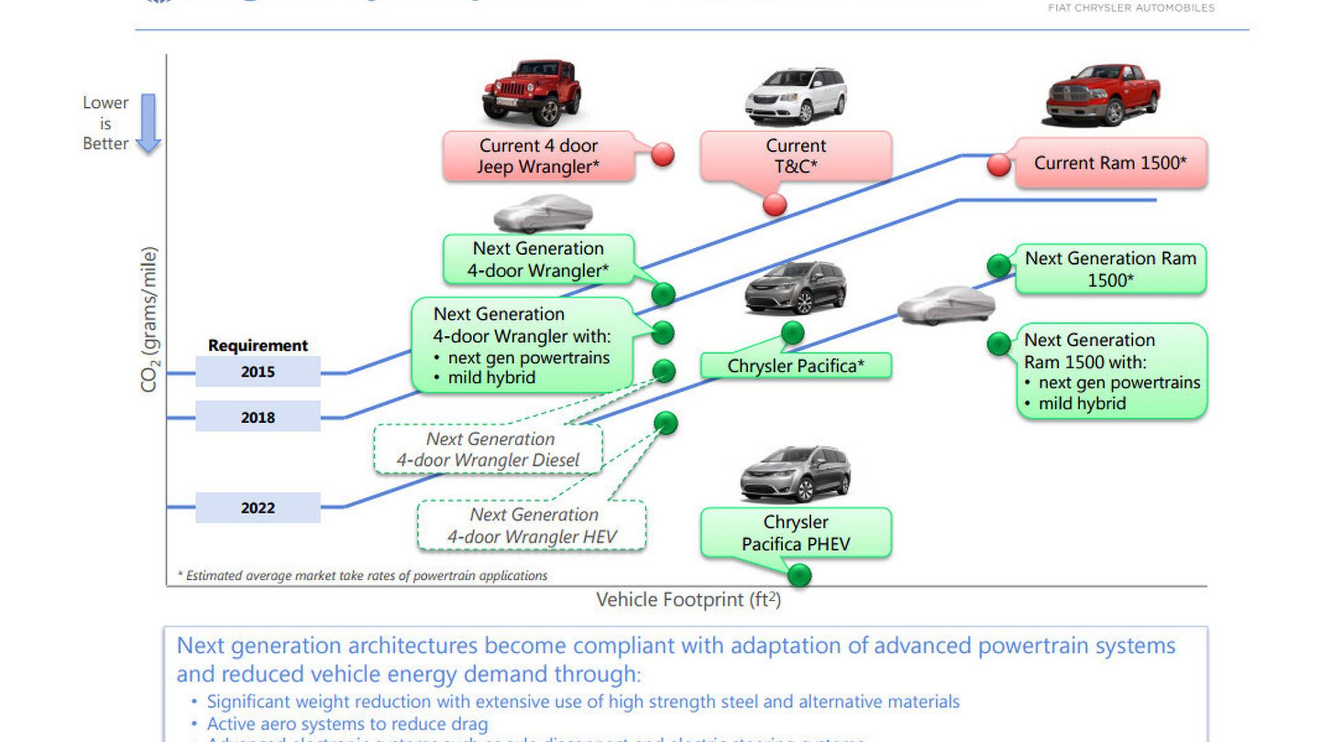 Car Hybrid Electric Jeep
