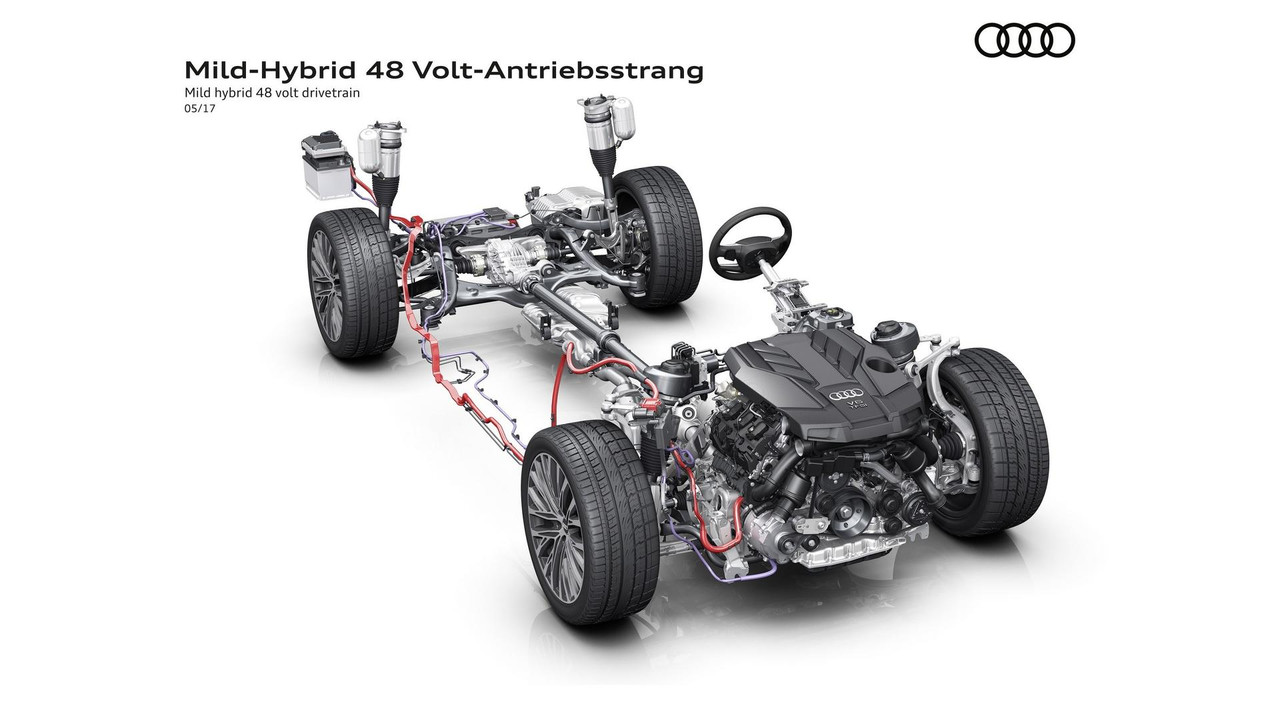 2018 Audi A8 mild hybrid system