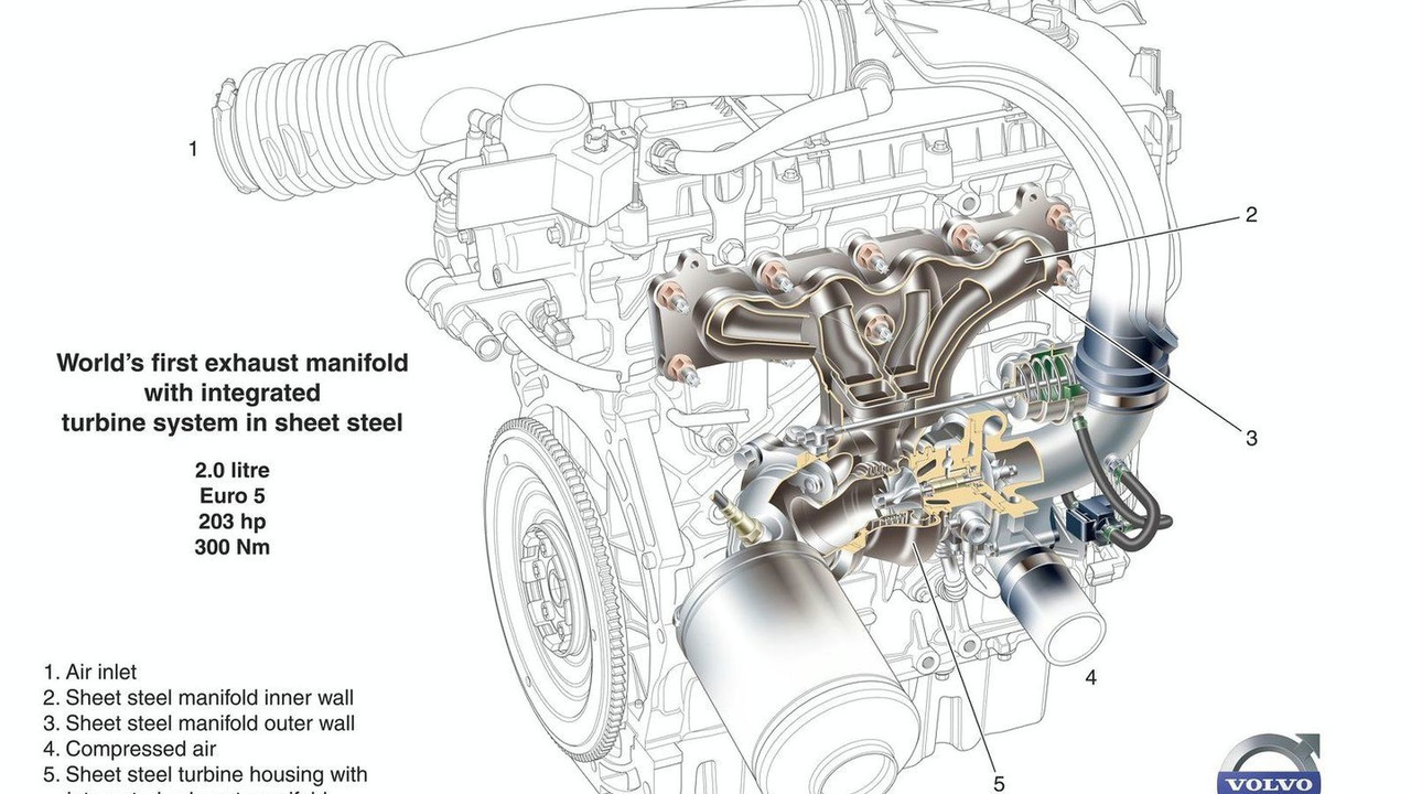 Volvo S80 2 9 Engine Diagram Wiring Liter Ford Announces New Gtdi With Unique Turbo System Twin