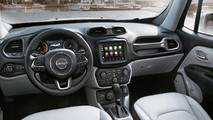 Jeep Renegade MY2018