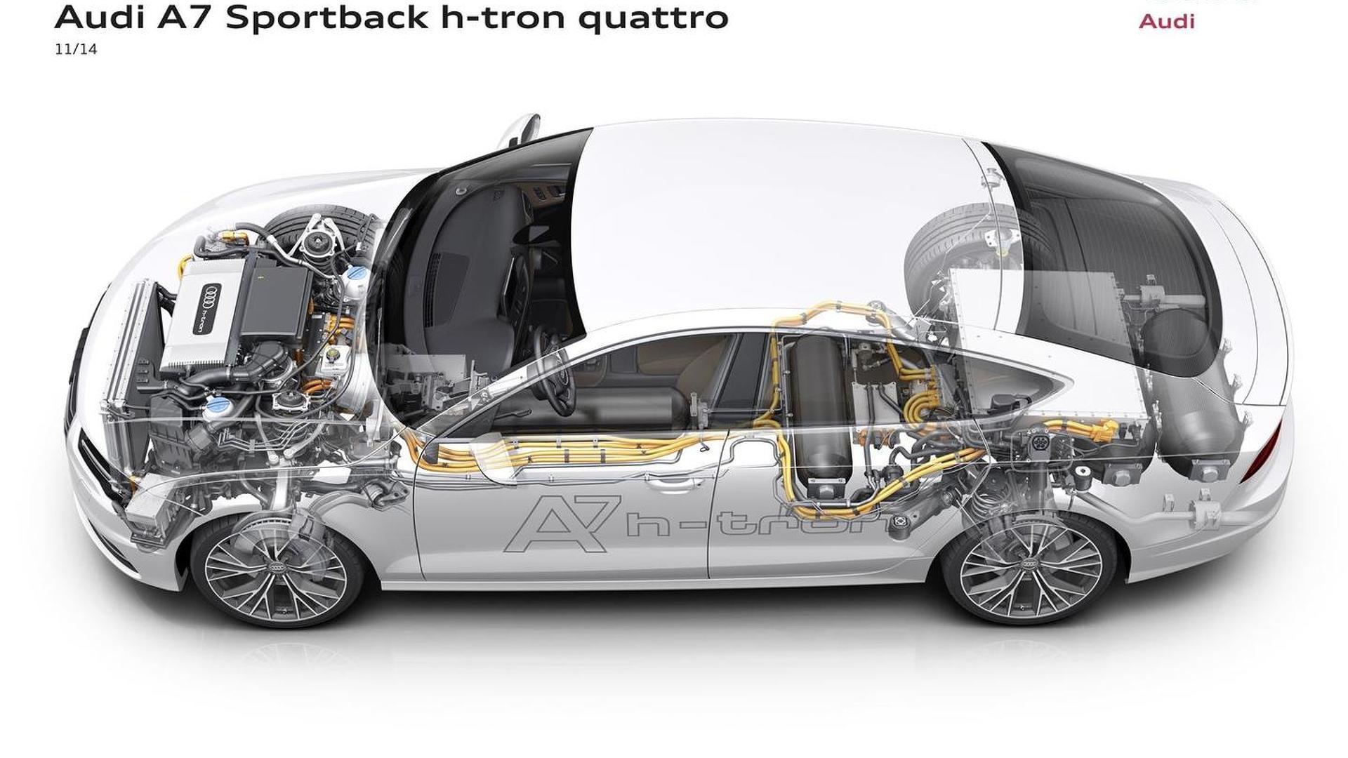 Водородный двигатель Audi A7 Sportback h-tron quattro
