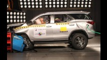 Latin NCAP: resultados de novos testes serão divulgados no dia 14
