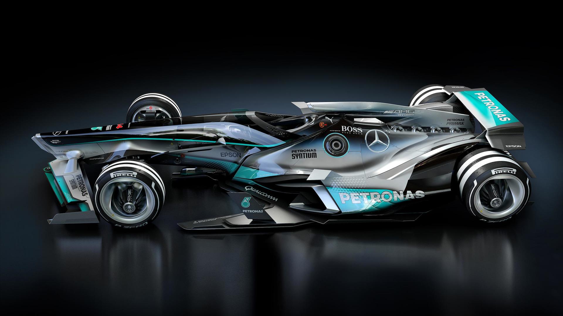 Future of F1?