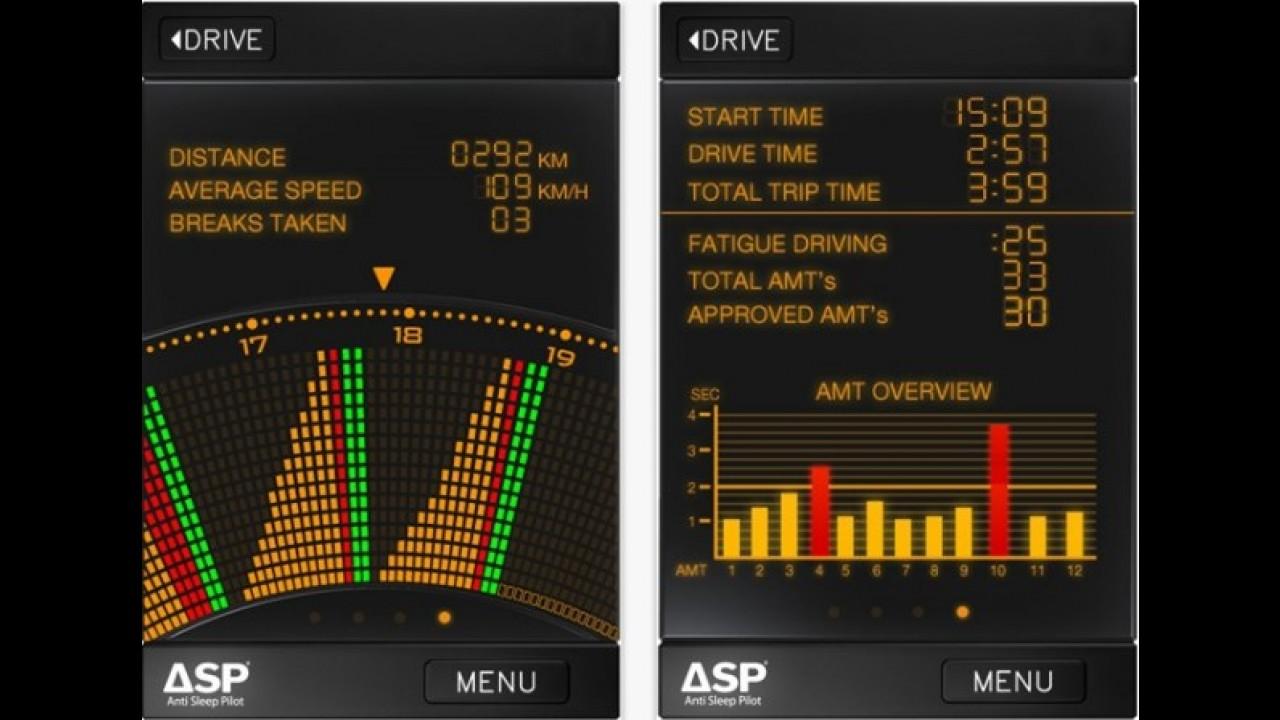 Dispositivo anti-sono: um socorro para os cochilos