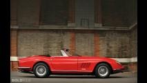 Ferrari 275 GTB NART Spyder