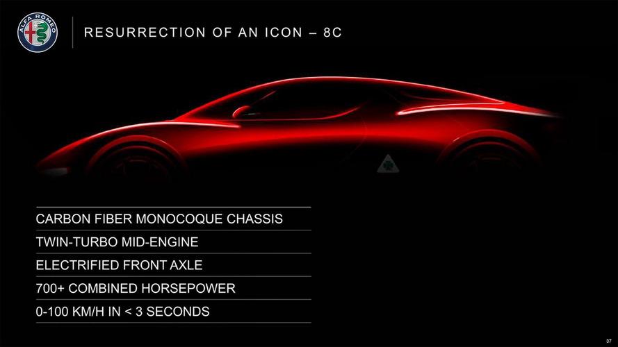 Alfa Romeo 8C, cominciamo ad immaginarla