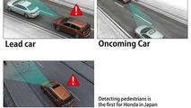 Honda Sensing driver-assistive system