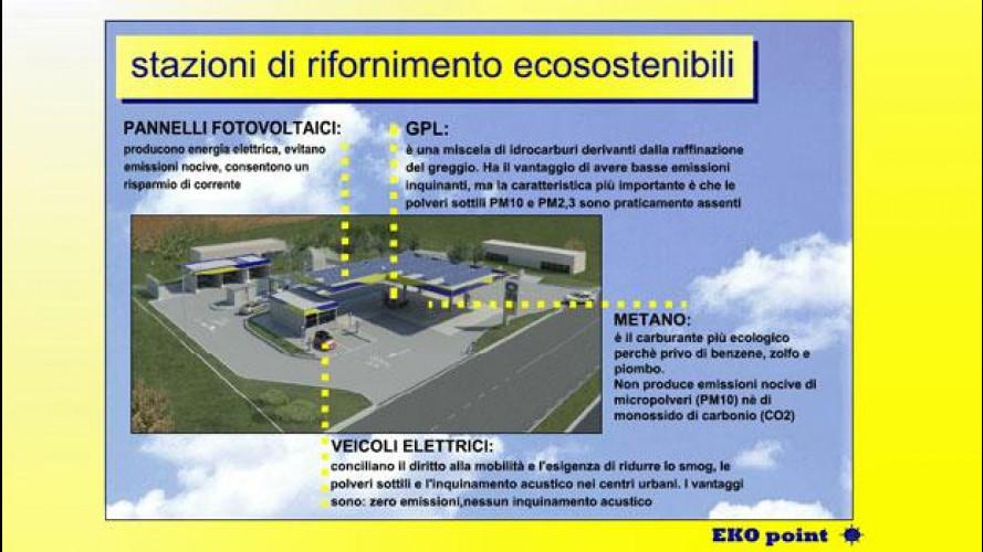 Eko Point: rete distributiva di carburanti ecologici